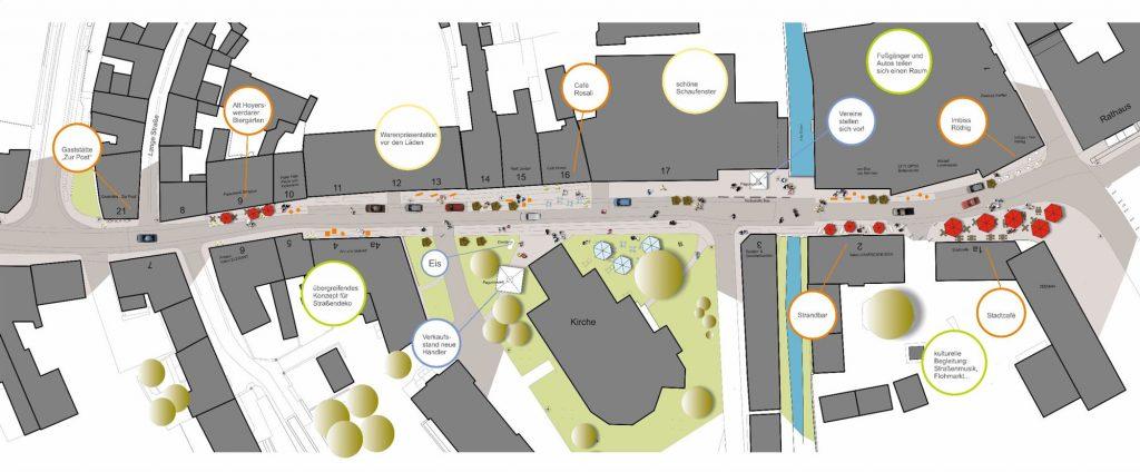 Lageplan zum Boulevard in der Kirchstrasse